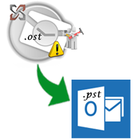 free ost converter to pst